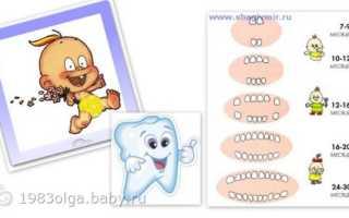 Как понять что лезут зубы у ребенка