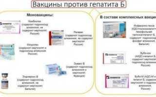 Прививка от гепатита б схема вакцинации детям