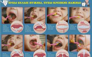 Как правильно чистить зубы для детей