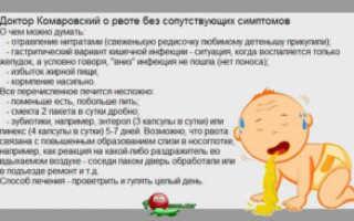 Боль в животе и рвота без температуры у ребенка: как распознать, чем лечить